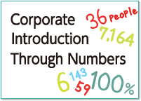 Corporate Introduction Through Numbers