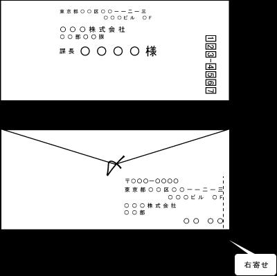封筒の宛名の書き方 横書き 縦書き 株式会社インソース
